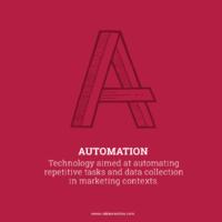 Automation Inbound Marketing Definitions