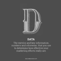 Data Inbound Marketing Definitions