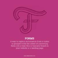 Forms Inbound Marketing Definitions