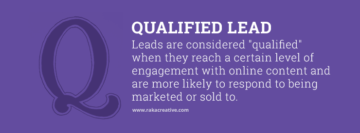Qualified Lead Inbound Marketing Definition