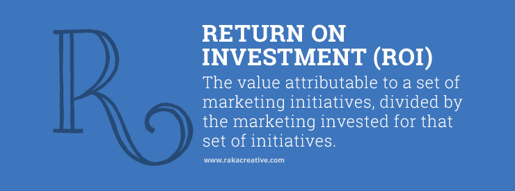 Return on Investment ROI Inbound Marketing Definition