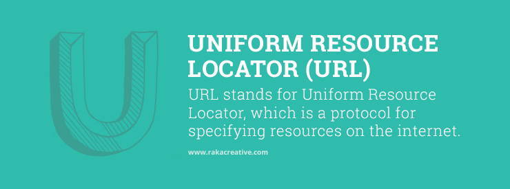 Uniform Resource Locator URL Inbound Marketing Definition