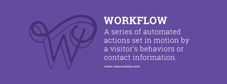 Workflow Inbound Marketing Definition