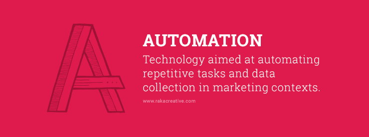 Automation Inbound Marketing Definition