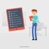 Start Digital Advertising