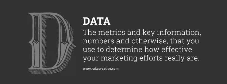 Marketing Data Inbound Definition