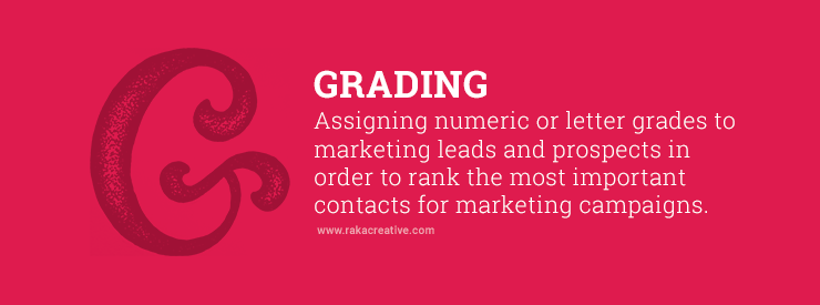 Grading Inbound Marketing Definition