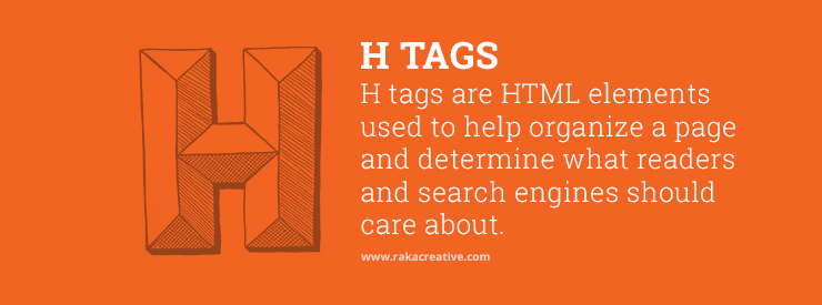 H Tags Inbound Marketing Definitions