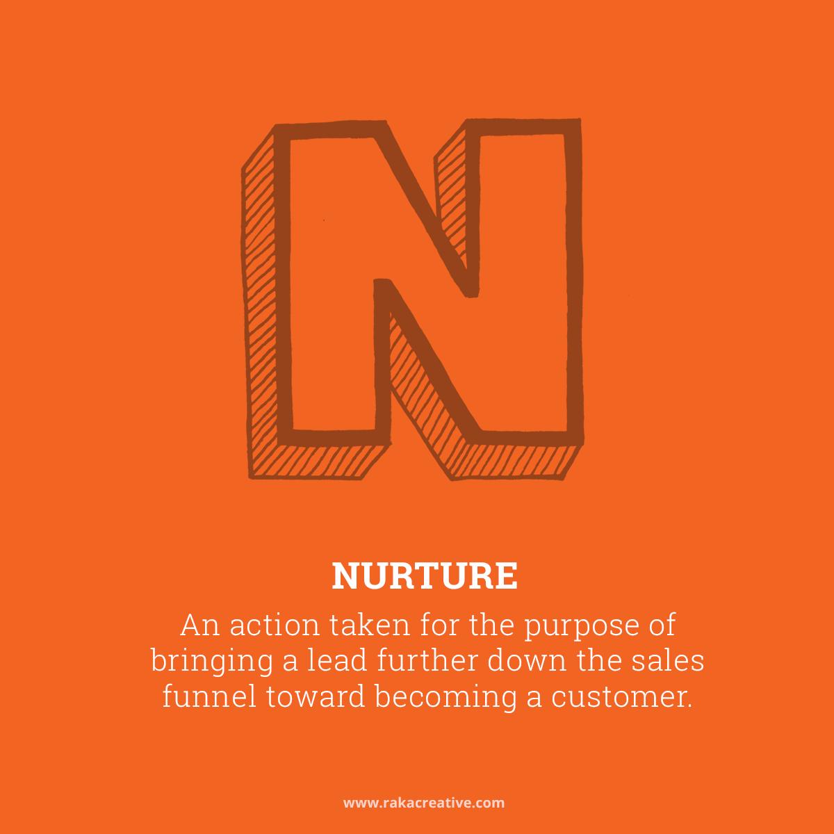 Nurture Inbound Marketing Definition