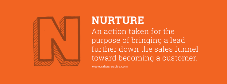 Nurture Inbound Marketing Definition