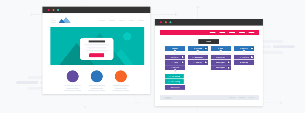 site architecture and wireframes