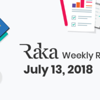 Raka Weekly Roundup: Google Marketing Live News and Takeaways