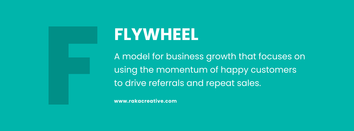 flywheel inbound marketing