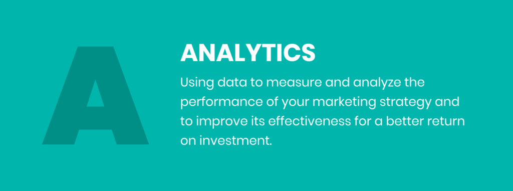 analytics for your marketing strategy