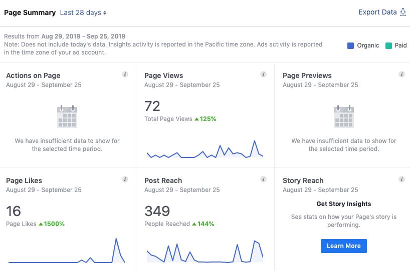 marketing analytics from facebook