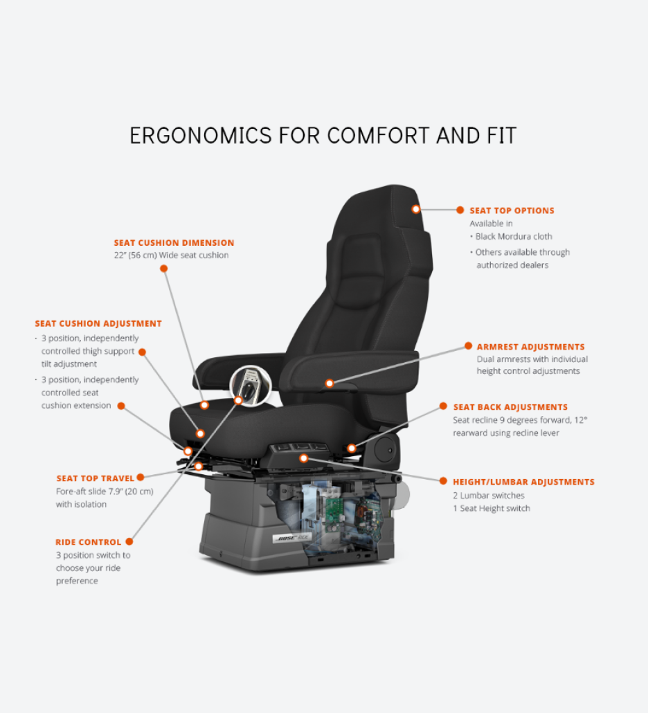 bose ride chair product marketing